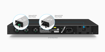 Ubiquiti Accessories PowerModule